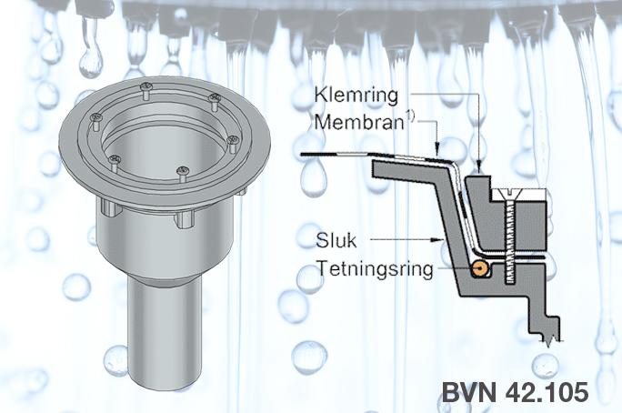 Illustrasjon av sluk og mansjett fra BVN 42.105